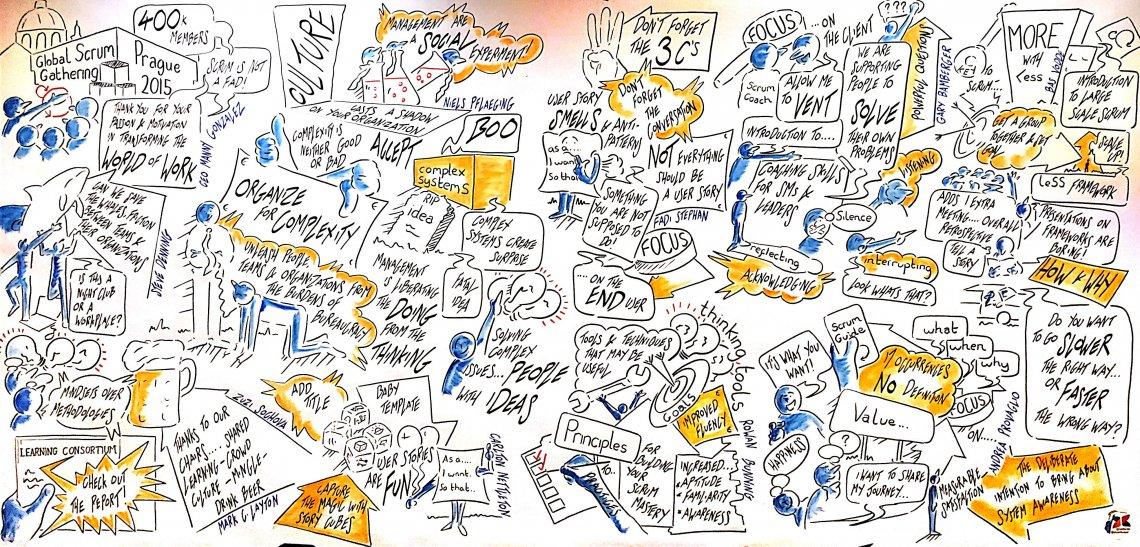 Zusammenfassung des ersten Tags der Scrum Gathering 2015 von @Stuartliveart grafisch dargestellt