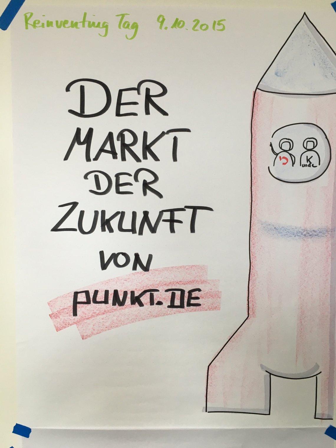 Foto des Plakats vom Reinventing Tag: Der Markt der Zukunft von punkt.de