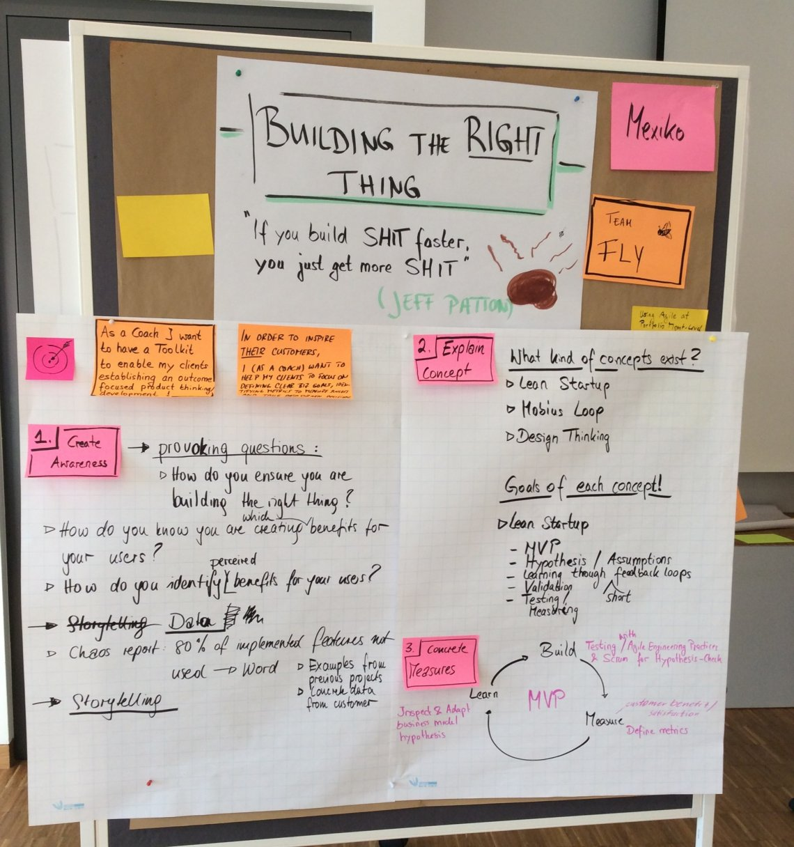 How to build the right thing - ein Plakat