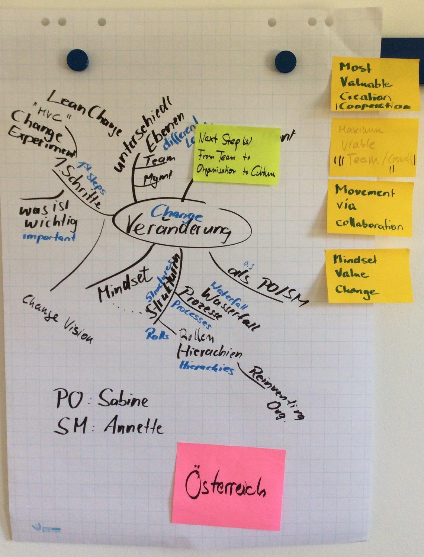 Es ist schriftlich festgehalten, wie es gelingt, ganze Organisationen agil zu machen