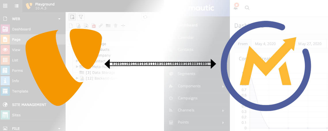 Marketing Automation mit TYPO3 und Mautic